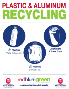 Image of sign illustrating paper/aluminum recyclables - includes icon of plastic water bottle, icon of plastic milk jug and icon of aluminum can